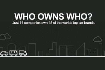 Who Owns Which Car Brands In 2019