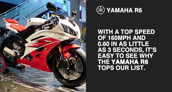 Revealed: Top 5 Track Day Bikes | Track Days
