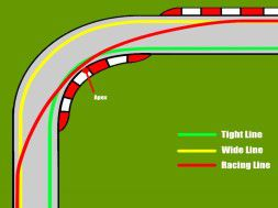 How to master the Racing Line on track