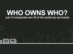 Who Owns Which Car Brands In 2018